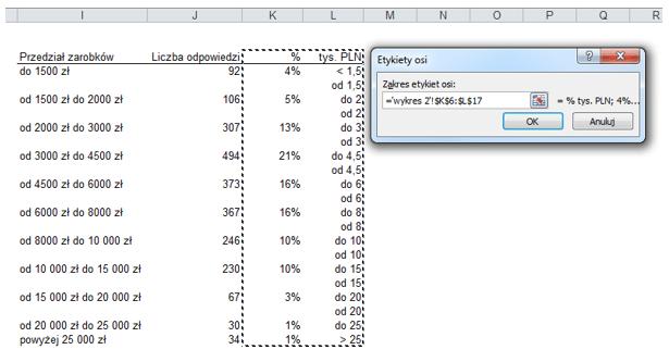 Redesign wykresow - proste techniki poprawy czytelności danych - dystrybucja 6