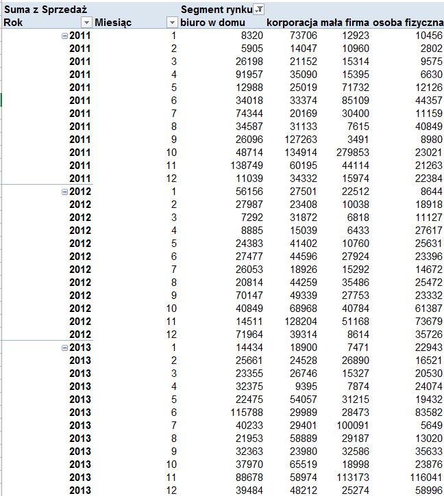 Dekompozycja szeregu czasowego w Excelu z błędem prognozy_1