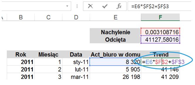 Dekompozycja szeregu czasowego w Excelu z błędem prognozy_10