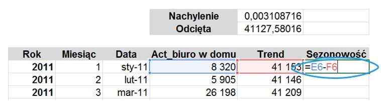 Dekompozycja szeregu czasowego w Excelu z błędem prognozy_12