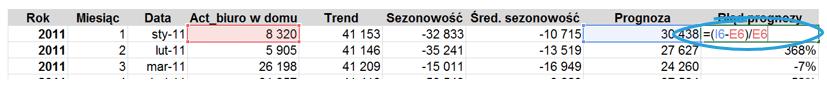 Dekompozycja szeregu czasowego w Excelu z błędem prognozy_17