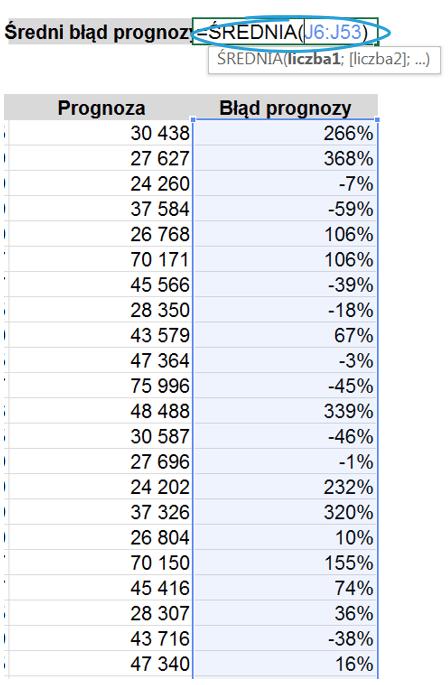 Dekompozycja szeregu czasowego w Excelu z błędem prognozy_19