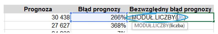 Dekompozycja szeregu czasowego wExcelu zbłędem prognozy_20
