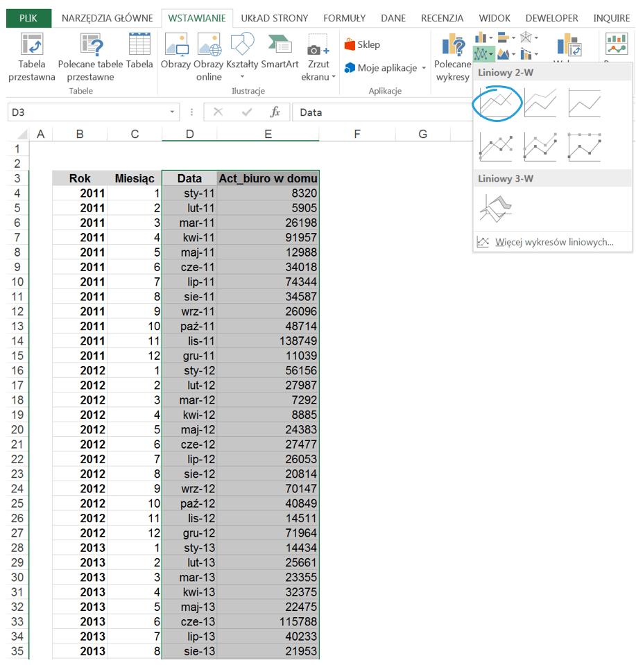 Dekompozycja szeregu czasowego w Excelu z błędem prognozy_3