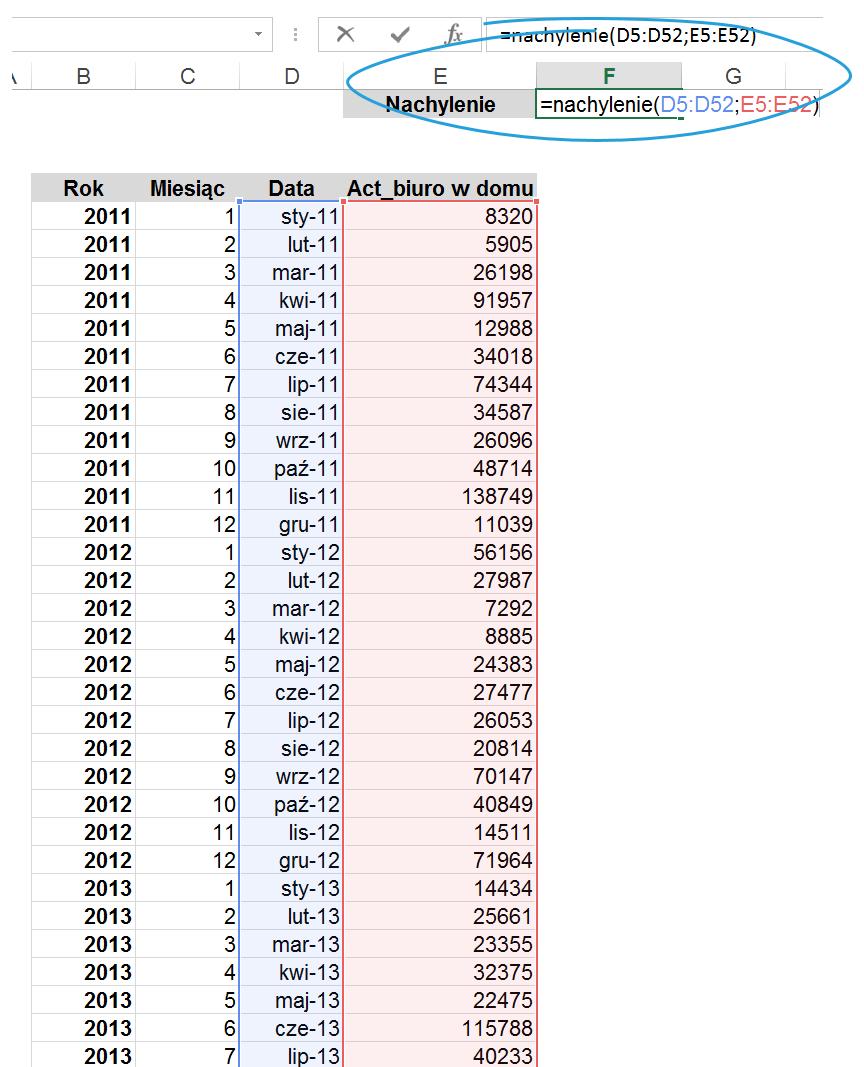 Dekompozycja szeregu czasowego w Excelu z błędem prognozy_7