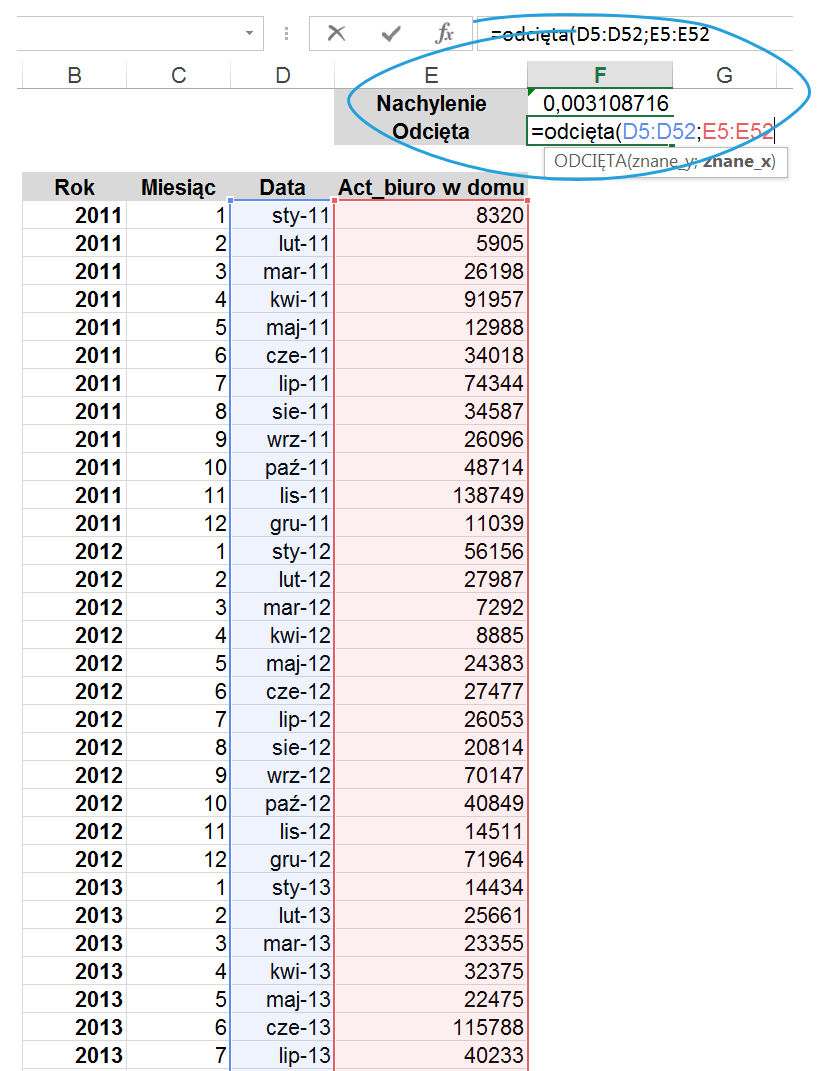 Dekompozycja szeregu czasowego w Excelu z błędem prognozy_8