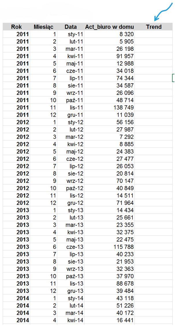 Dekompozycja szeregu czasowego w Excelu z błędem prognozy_9