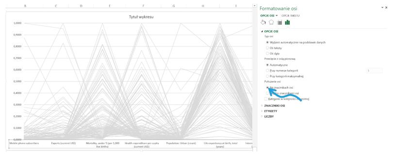 Interaktywny wykres współrzędnych równoległych_19