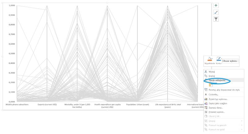 Interaktywny wykres współrzędnych równoległych_21