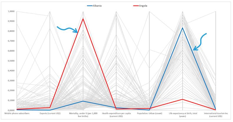 Interaktywny wykres współrzędnych równoległych_22
