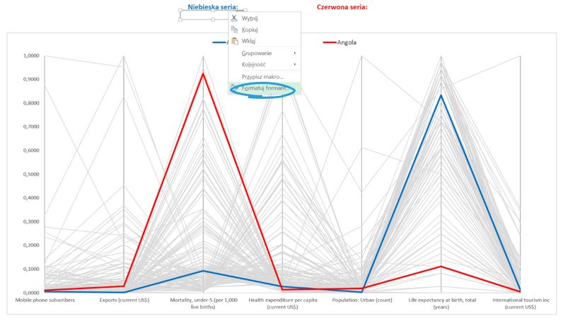 Interaktywny wykres współrzędnych równoległych_25