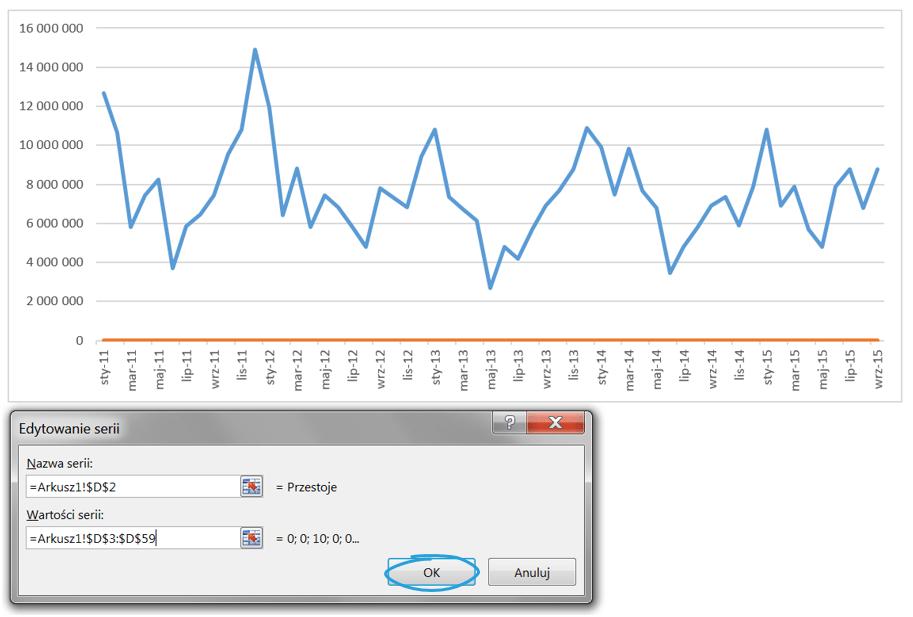 Jak wyróżnić dane nawykresie liniowy_10