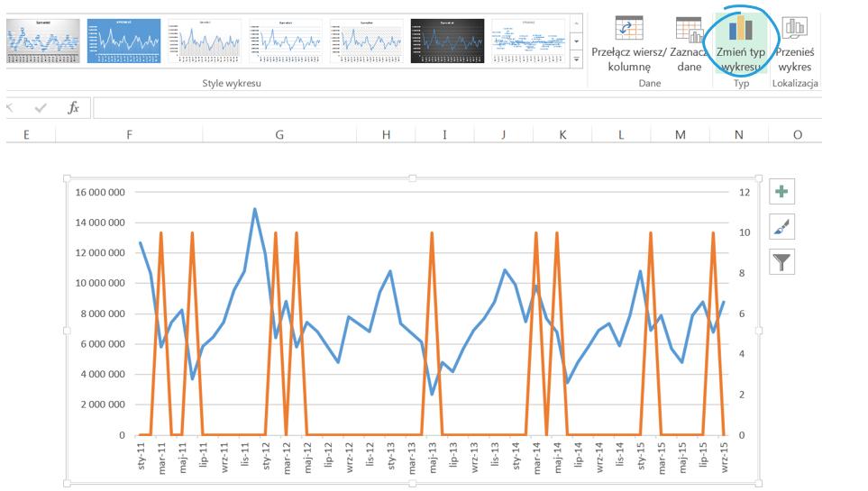 Jak wyróżnić dane nawykresie liniowy_14