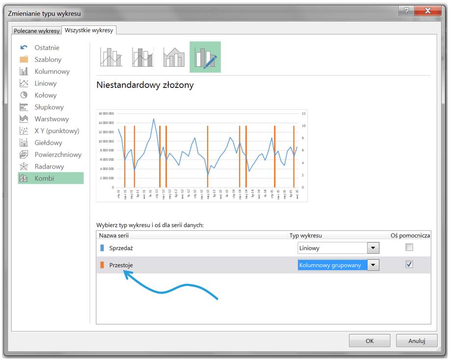 Jak wyróżnić dane nawykresie liniowy_15