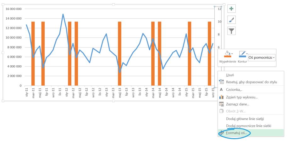Jak wyróżnić dane nawykresie liniowy_17