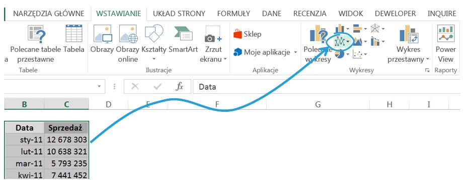 Jak wyróżnić dane nawykresie liniowy_3