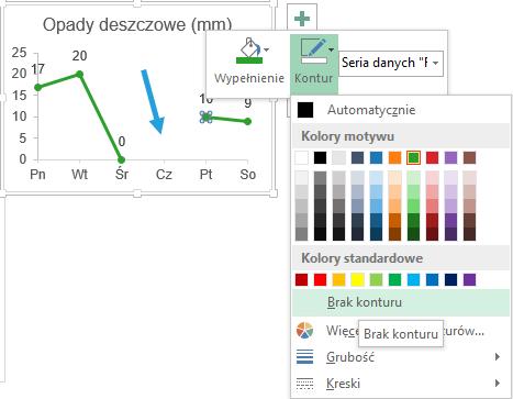 Puste i ukryte komórki na wykresie Excel 6