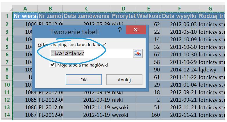 Dashboard analityczny wExcelu krok pokroku (cz.1 ) - formatowanie warunkowe wtabeli przestawnej_2