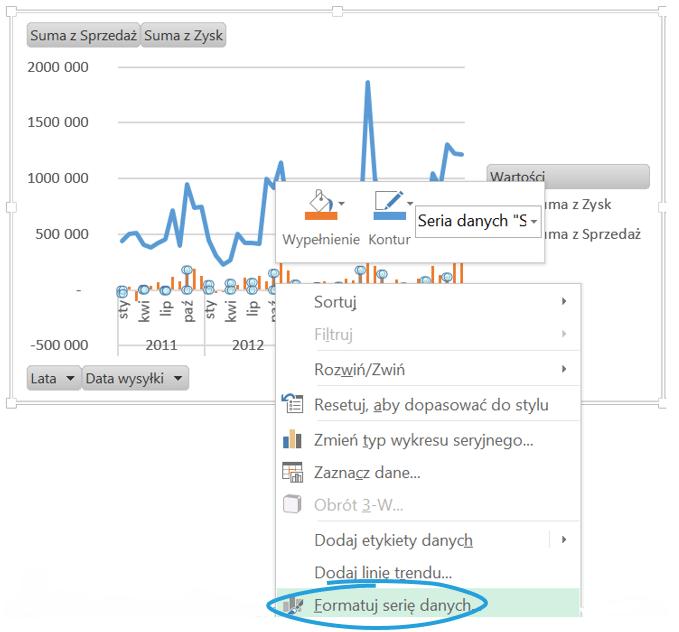 Dashboard analityczny wExcelu krok pokroku (cz.2 ) - wykres przestawny kolumnowo- liniowy_11
