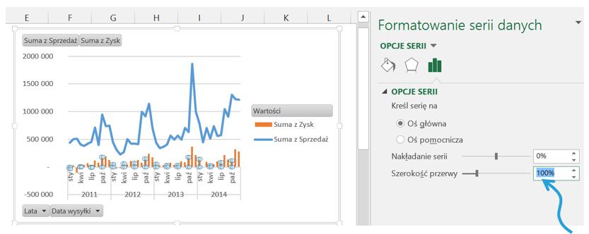 Dashboard analityczny wExcelu krok pokroku (cz.2 ) - wykres przestawny kolumnowo- liniowy_12