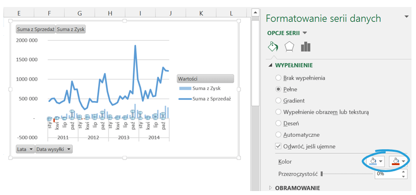 Dashboard analityczny wExcelu krok pokroku (cz.2 ) - wykres przestawny kolumnowo- liniowy_13