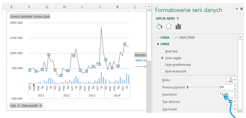 Dashboard analityczny wExcelu krok pokroku (cz.2 ) - wykres przestawny kolumnowo- liniowy_14