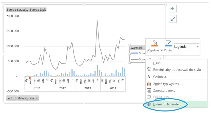 Dashboard analityczny wExcelu krok pokroku (cz.2 ) - wykres przestawny kolumnowo- liniowy_15