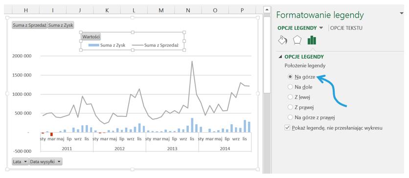 Dashboard analityczny wExcelu krok pokroku (cz.2 ) - wykres przestawny kolumnowo- liniowy_16