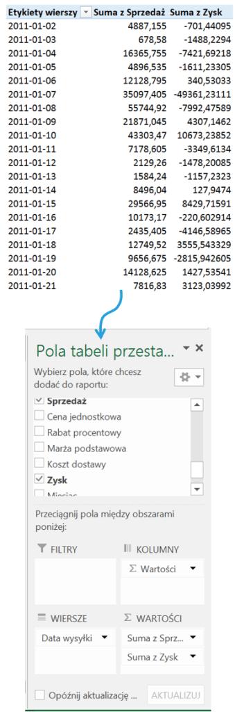 Dashboard analityczny wExcelu krok pokroku (cz.2 ) - wykres przestawny kolumnowo- liniowy_3