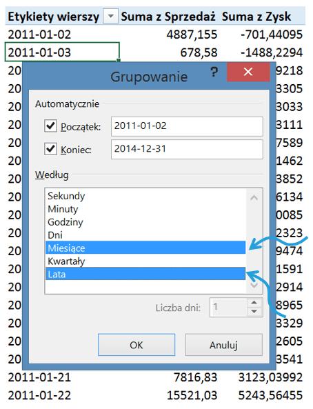 Dashboard analityczny wExcelu krok pokroku (cz.2 ) - wykres przestawny kolumnowo- liniowy_5