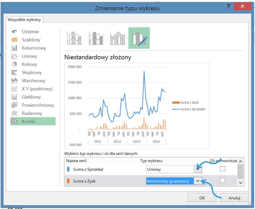 Dashboard analityczny wExcelu krok pokroku (cz.2 ) - wykres przestawny kolumnowo- liniowy_9