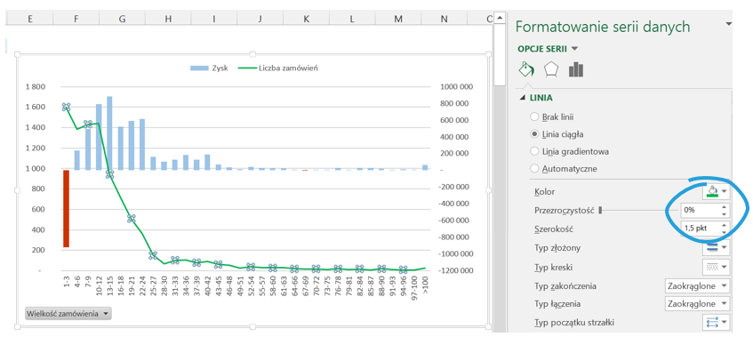 Dashboard analityczny wExcelu krok pokroku (cz.3 ) - histogram nawykresie przestawnym_11