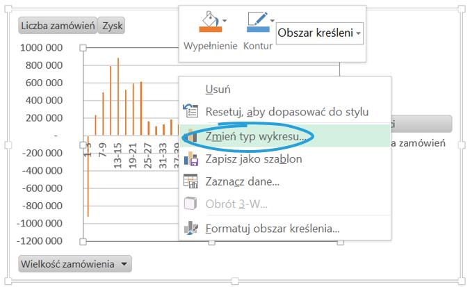 Dashboard analityczny wExcelu krok pokroku (cz.3 ) - histogram nawykresie przestawnym_6