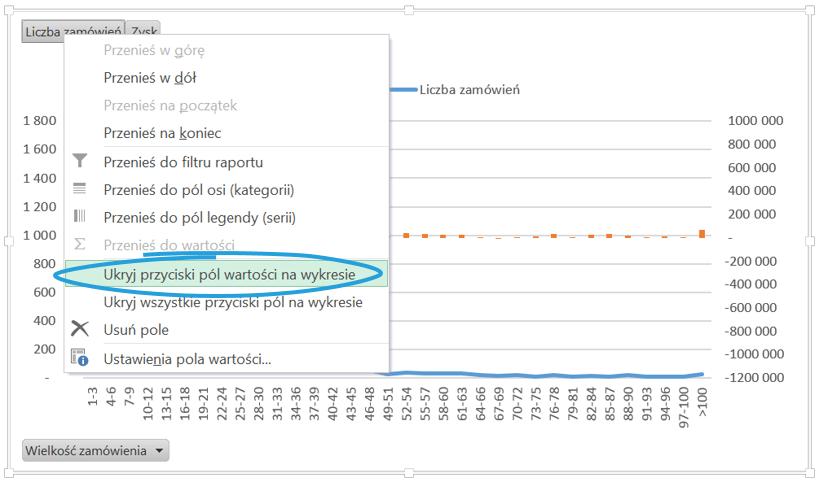 Dashboard analityczny wExcelu krok pokroku (cz.3 ) - histogram nawykresie przestawnym_9