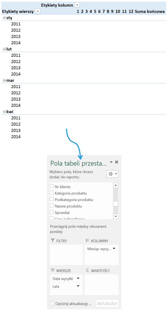 Dashboard analityczny w Excelu krok po kroku (cz.4 ) - przestawny wykres cykliczności_5