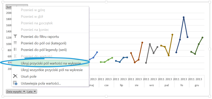 Dashboard analityczny wExcelu krok pokroku (cz.4 ) - przestawny wykres cykliczności_9