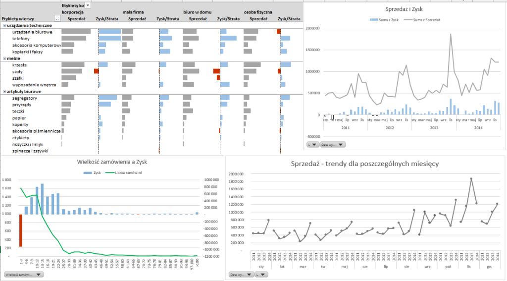 Dashboard analityczny wExcelu krok pokroku (cz.5 ) - oś czasu orazfragmentatory_1