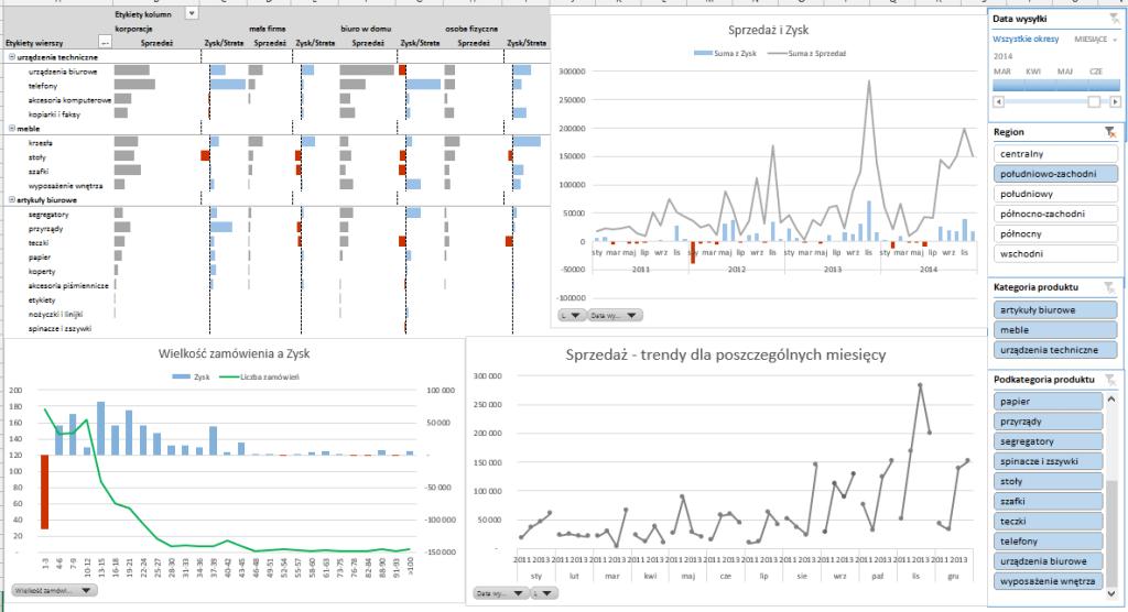 Dashboard analityczny wExcelu krok pokroku (cz.5 ) - oś czasu orazfragmentatory_12