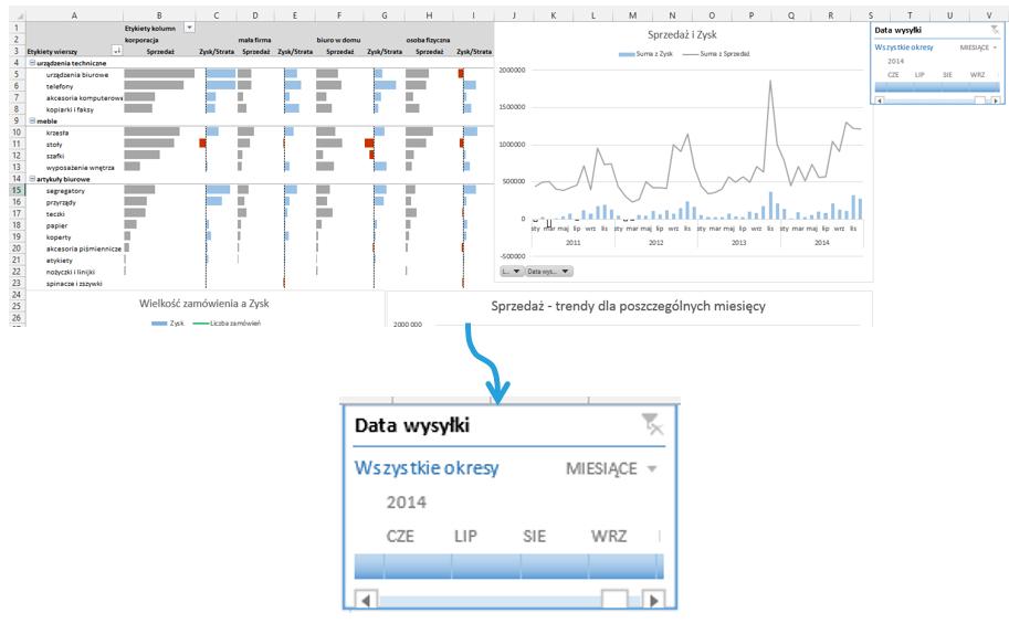 Dashboard analityczny wExcelu krok pokroku (cz.5 ) - oś czasu orazfragmentatory_4
