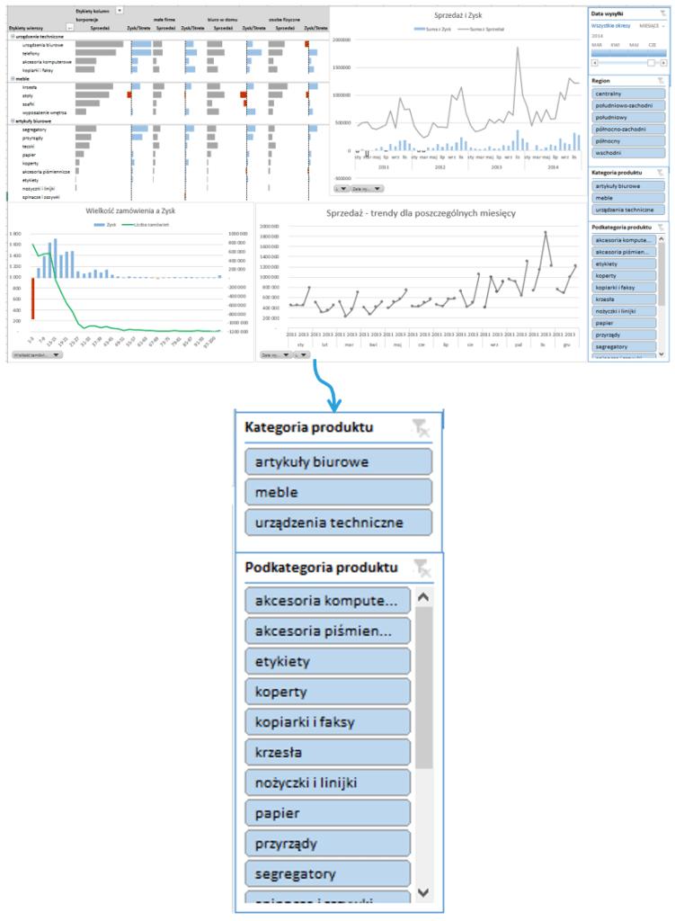Dashboard analityczny wExcelu krok pokroku (cz.5 ) - oś czasu orazfragmentatory_9