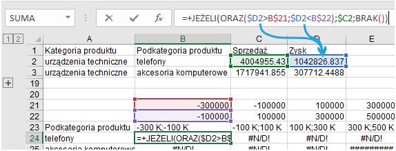 Przestawienie drugiej zmiennej na wykresie Excel w postaci koloru 5